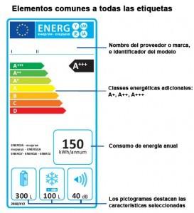 nuevo etiquetado energetico